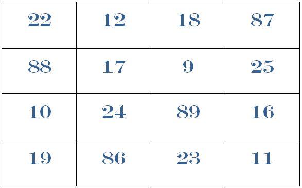 the-great-mathematician-srinivas-ramanujan-some-maths-tricks